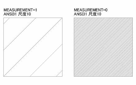 ハッチング尺度の比較